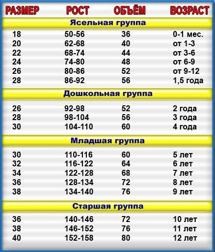 183572699_w640_h640__razmerov_detskoj_od