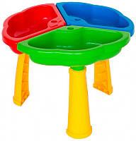 Игровой столик для детей, Тигрес