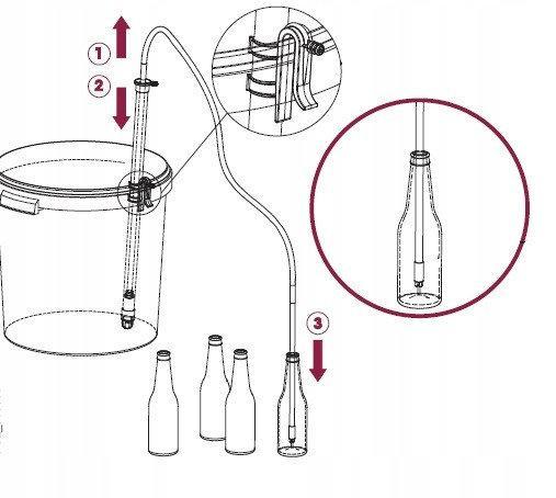 Наборы для переливания вина