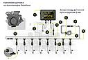 Система контролю висіву для зернових сівалок, фото 2