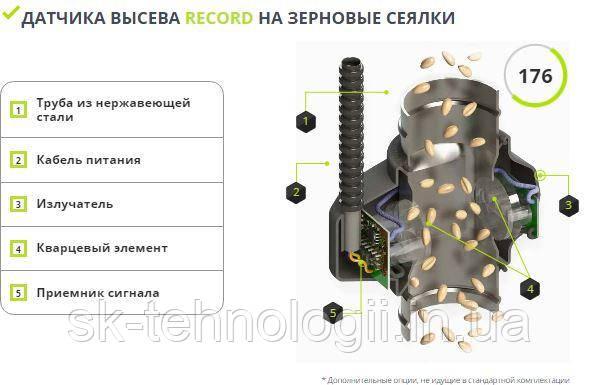 Система контролю висіву для сівалок точного висіву