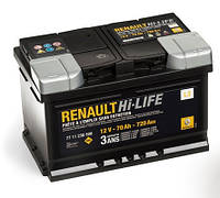 Аккумуляторы Renault Fluence