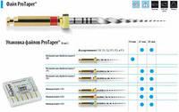 Протейперы маш. (Protaper) SX-F3 31 мм