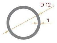 Труба круглая 12х1