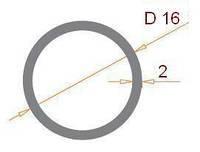 Труба круглая 16х2