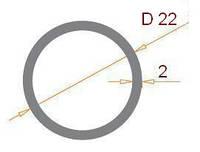Труба круглая 22х2
