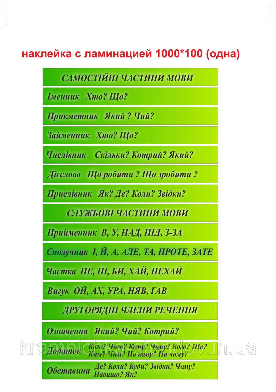 """Декоративная наклейка на ступеньки """"Украинский язык"""""""