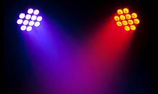 Заливочный свет CHAUVET SlimPAR T12 BT, фото 3