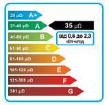 Затискач відгалуджувальний Sicame TTD301neo (25-95/25-95), фото 3