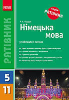 Рятівник. Німецька мова у таблицях і схемах (для учнів 5—11 класів та абітурієнтів)