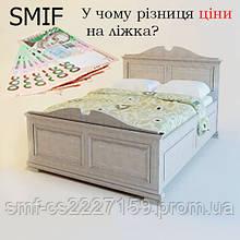 У чому різниця ціни на ліжка? Розповімо на прикладах.