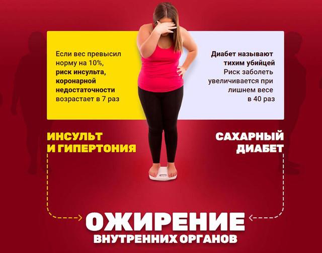 нейросистема 7 для похудения отзывы женщин