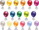 Нанесение на воздушные шары логотипа в Украине, фото 2