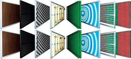 Фільтрація повітря. Фільтри в кондиціонерах.
