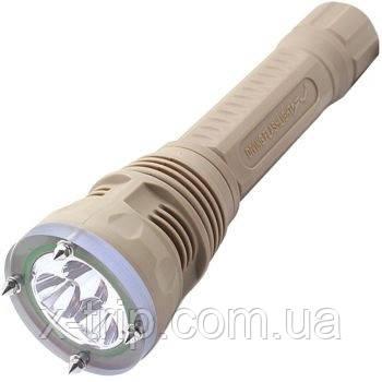 фонари TrustFire купить