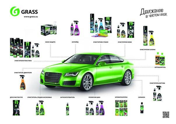 автохимия Grass купить
