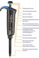 Дозатор ДПОП-1-2-20 мкл, автоклавируемый