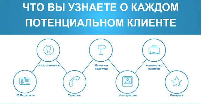 Информация о клиенте
