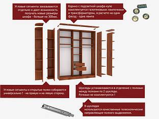 Преимущества шкафов-купе