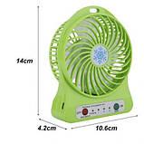 Портативний Вентилятор акумуляторний MINI FAN XSFS-01, Li-Ion 18650, microUSB (колір випадковий), фото 2
