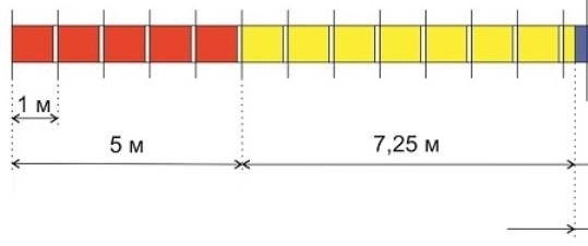 Схема разделителя дорожек Bridge DY–L11 («Кольцо»)