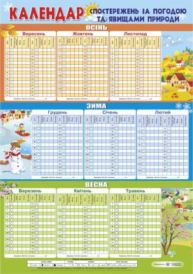 Картинки зарисовок календарей наблюдений за явлениями природы
