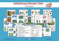 Комплект плакатов Природоведение. 2 класс + Методические рекомендации  (UK)