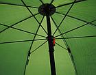 Водостойкий рыболовный зонт 250cm, фото 7