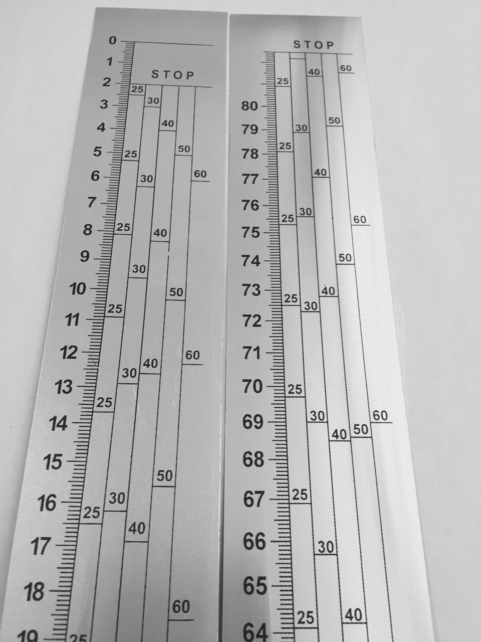 Лінійка на пилораму (линейка на пилораму металлическая  ноль сверху)