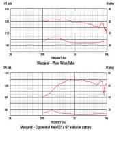 """CELESTION FTR18-4080HDX Сабвуферы серии FTR 18"""" 1000 Вт RMS AES, фото 3"""