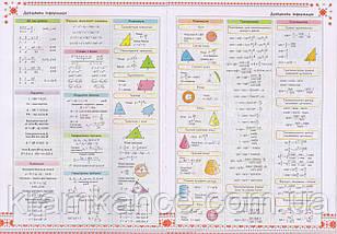 Дневник школьный РЮКЗАЧОК (Сендвич) 48 листов, фото 2