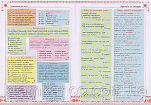 Дневник школьный РЮКЗАЧОК (Сендвич) 48 листов, фото 3