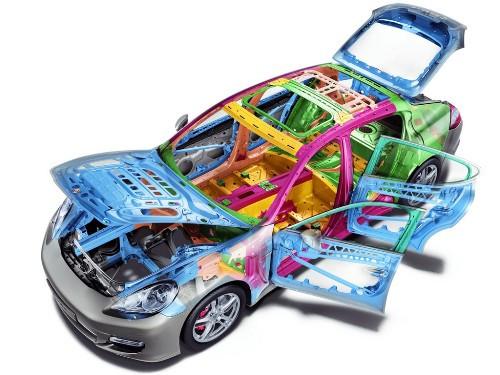 Наружные части автомобиля