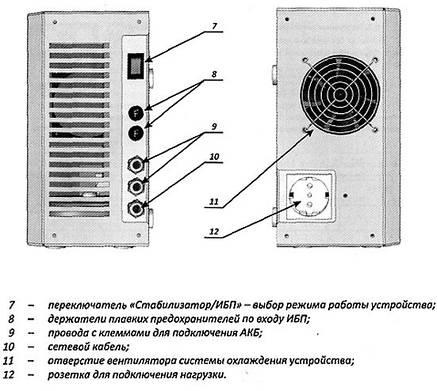 Источник бесперебойного питания SinPro 250-S510, фото 2