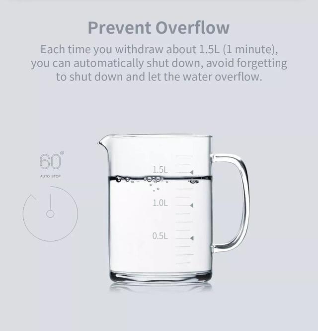 Автоматическая помпа для воды Xiaomi Mijia 3LIFE Pump Wireless Белая