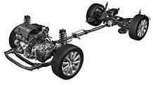 Трансмиссия и привод Renault Lodgy