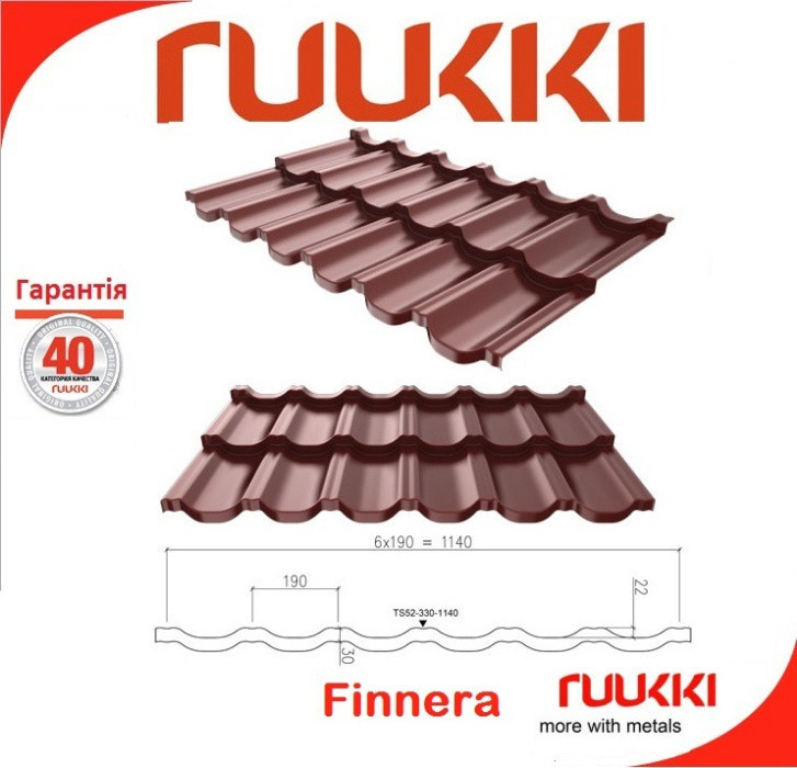 Модульная черепица Finnera Ruukki покрытие purex.