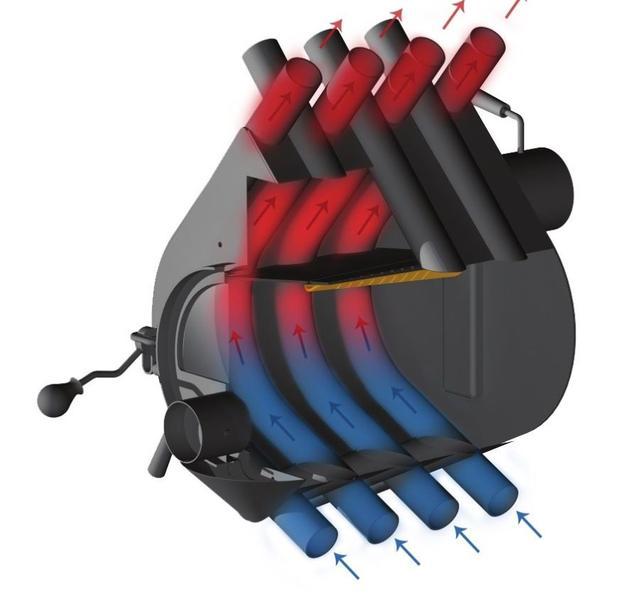 Печь-булерьян Rud Pyrotron Кантри с варочной поверхностью (4)