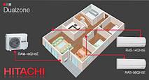 Мульти-сплит системы Hitachi Dualzone
