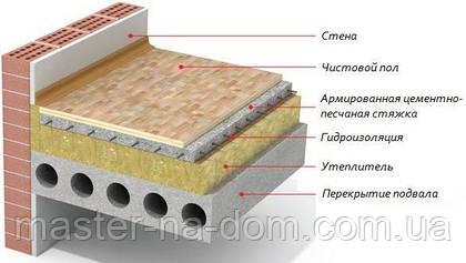 Звукоизоляция: стратегии снижения шума между этажами