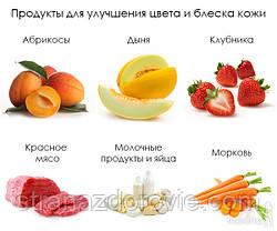 Питание для здоровой кожи.