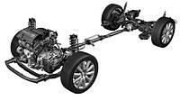 Трансмісія і привід Renault Logan 2