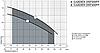 Насос дренажный садовый Насосы+Оборудование GARDEN-DSP400FP 0.4кВт Hmax8м Qmax150л/мин, фото 5