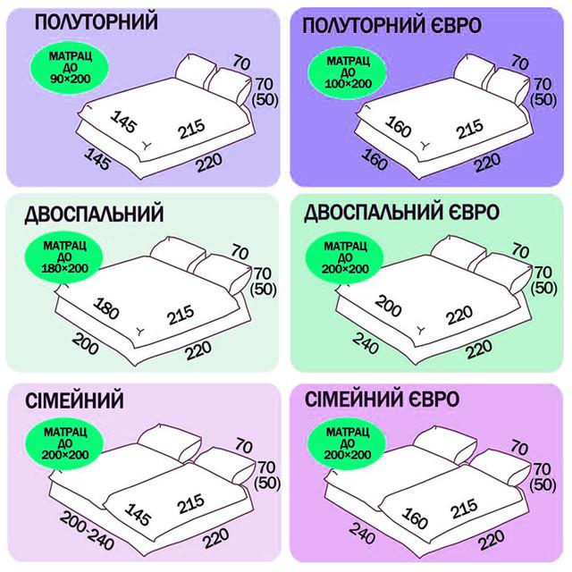 Постельное белье разных размеров и комплекты постельного белья