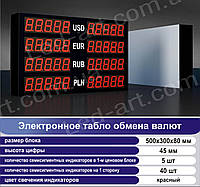 Светодиодное табло обмен валют одностороннее 500х300 мм LED-ART-500х300-1