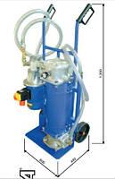 Наливная и фильтрационная установка GTC, фильтроэлемент CRC, Sofima