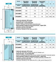 Фильтрующие элементы влагопоглотители HYDRO DRY, Sofima