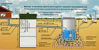 Изготовление системы отвода сточных вод в частном доме