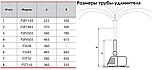 """""""SPRUT"""" FSP 1143, фото 5"""