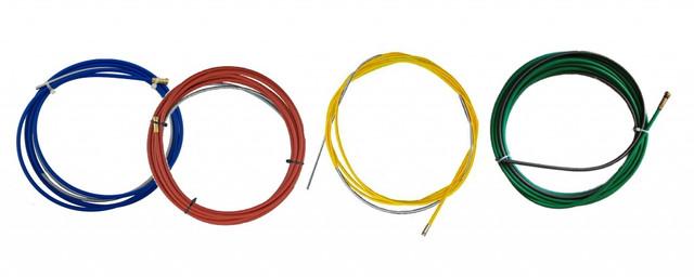 Подающие каналы (БОУДЕН) проволоки для сварочных горелок MIG/MAG